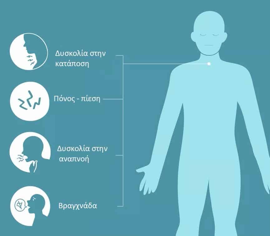 Συμπτωματα-όζων-Θυροειδή-Θεοδώρα-Μαργαριτη-Χειρουργός-Θυρεοειδούς-Παραθυρεοειδών